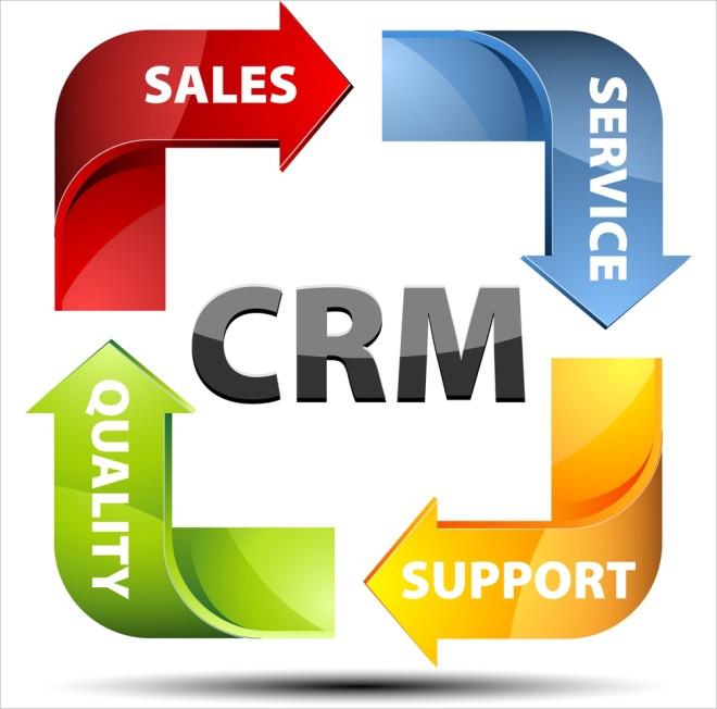 CRM - Upravljanje odnosima sa klijentima